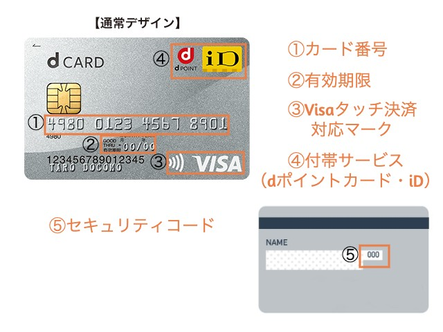 dカードの券面(カード番号・有効期限など)